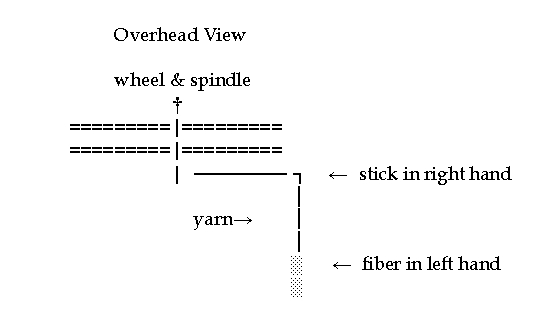 Overhead_view